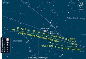 Finder Chart asteroid Fredschaaf