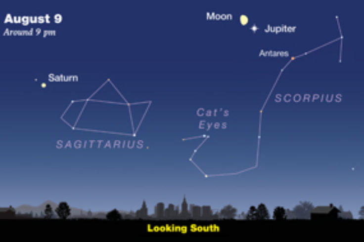 Moon-Jupiter-Saturn on Aug 9