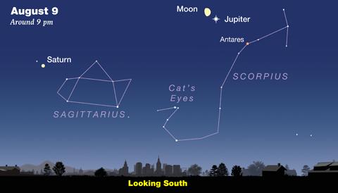 Moon-Jupiter-Saturn on Aug 9