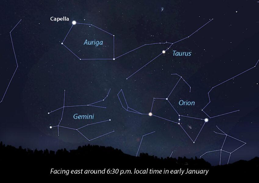 Auriga above the eastern horizon