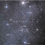 Auriga with 3 open clusters