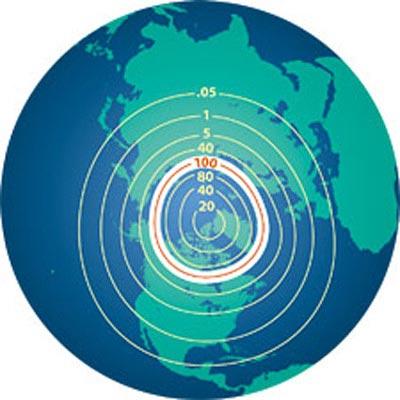 Auroral zones