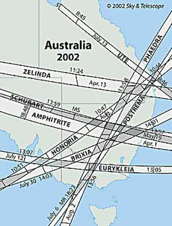 Paths of asteroid occultations over Australia & New Zealand