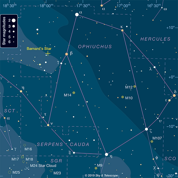 Ophiuchus Chart to find Barnard's Star