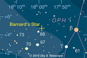 Chart to find Barnard's Star