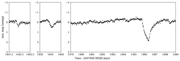 Beta Pictoris light curve (from TESS)