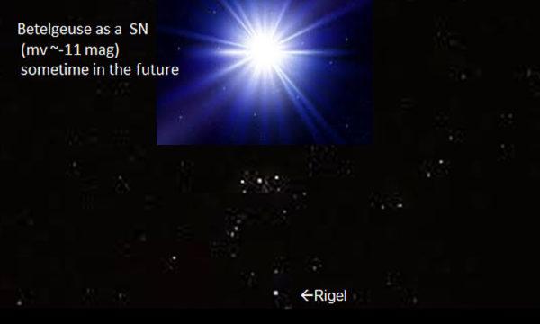 Betelgeuse as a supernova