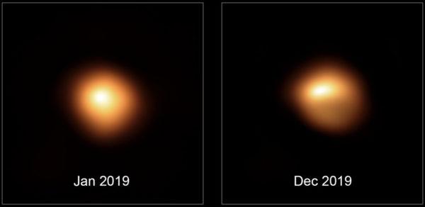 Betelgeuse changes shape