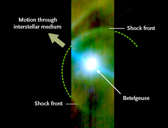 Shock wave around Betelgeuse