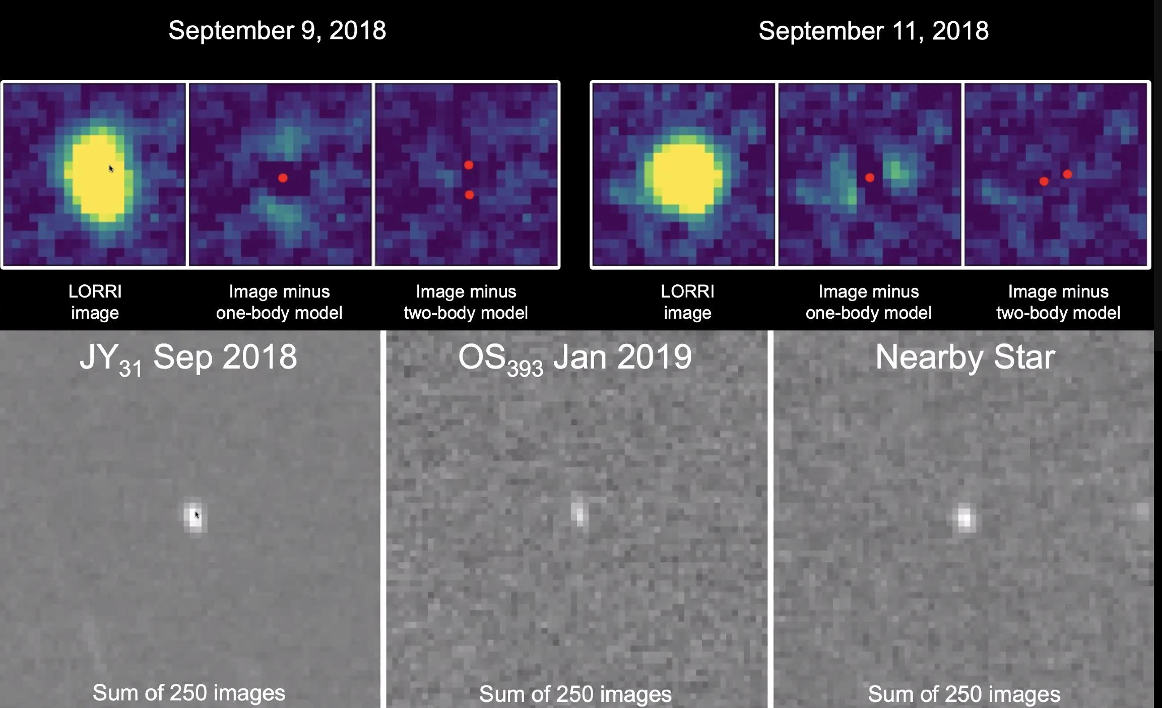 LORRI images of asteroid pairs