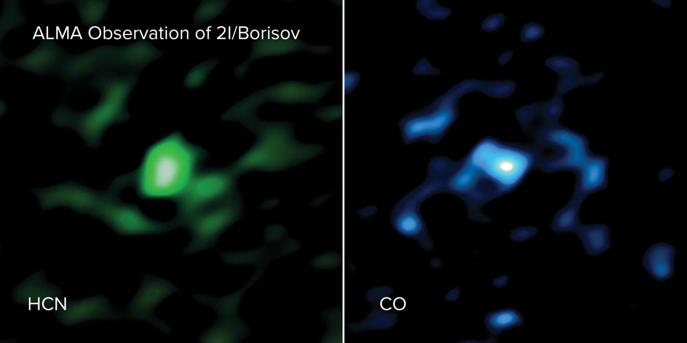 Composition of Comet 2I/Borisov