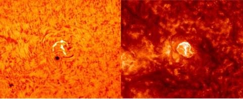C-class solar flare