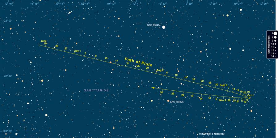Pluto finder chart
