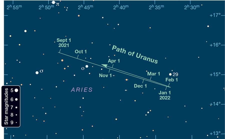Uranus finder chart