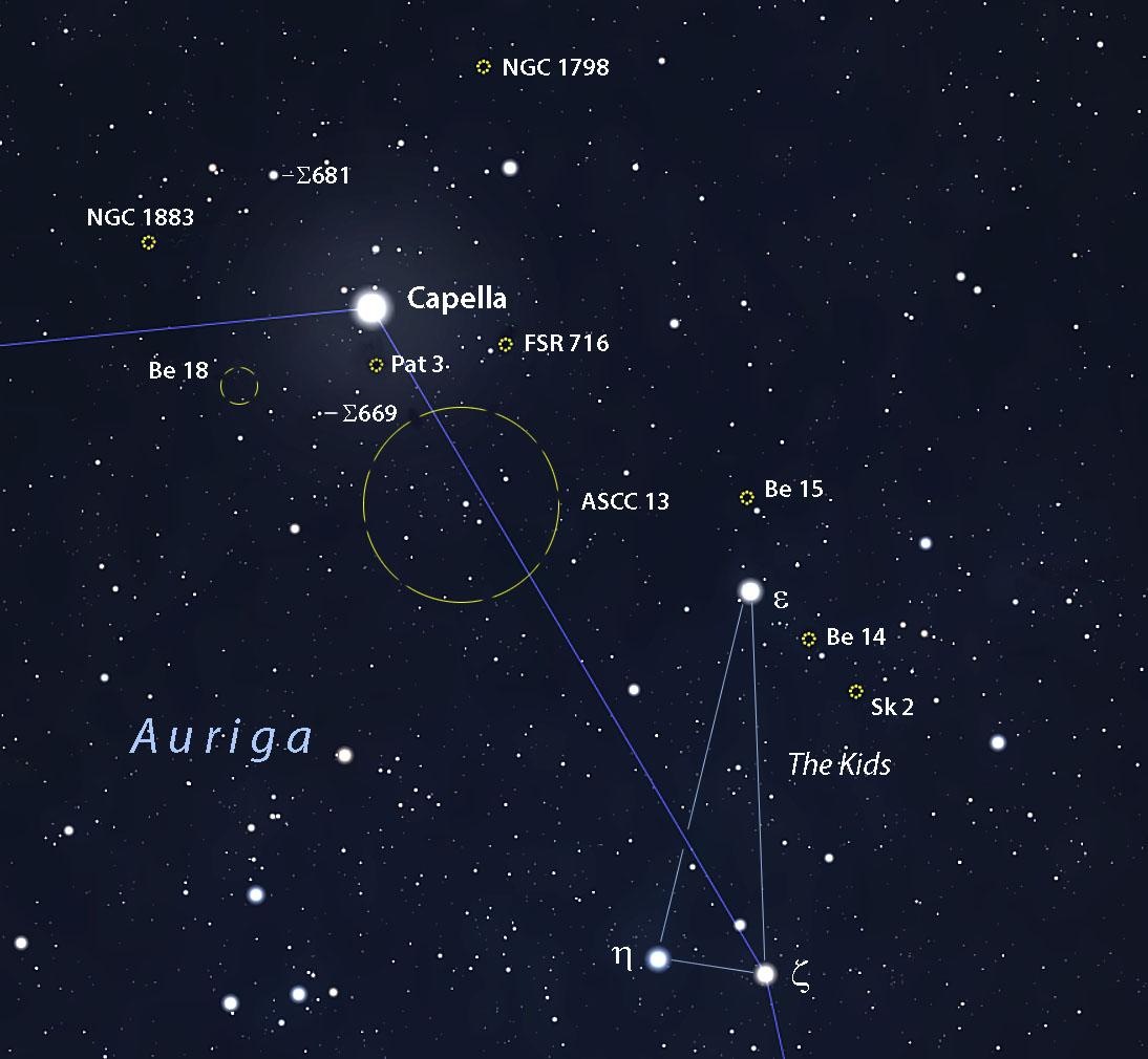 Deep-sky objects around Capella