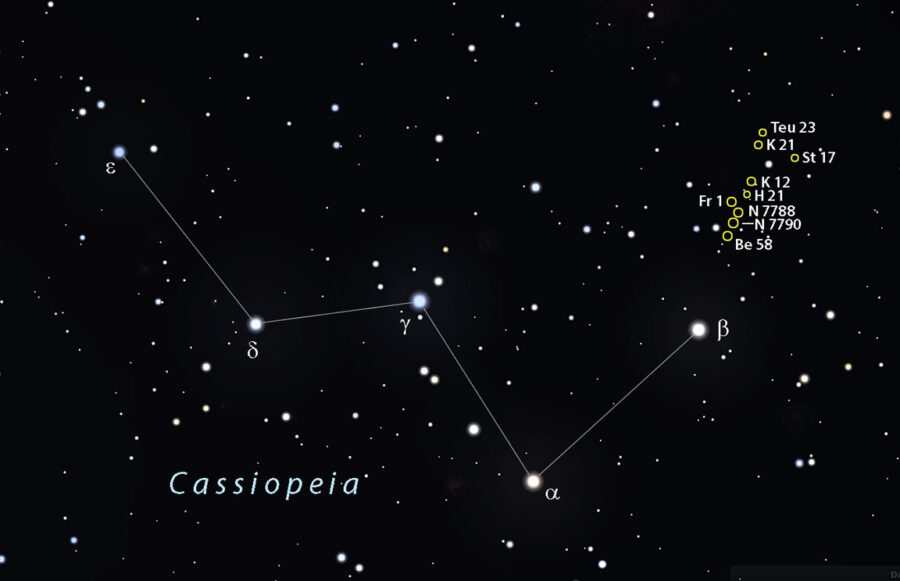 Pathway to the mini Cassiopeia clusters