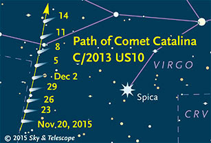 Virgin Comet in Virgo