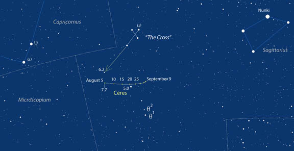 Archer to Cross to Ceres