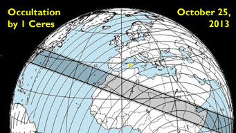 Path of Ceres occultation