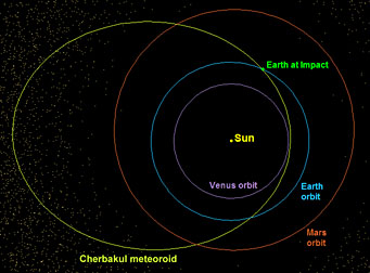 Orbit of the Cherbakul meteoroid