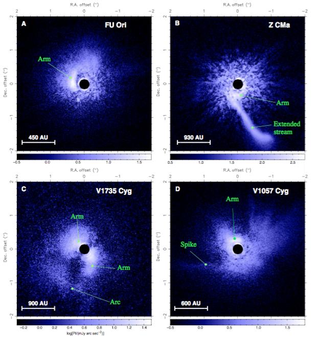 Circumstellar Disks of Young Protostars