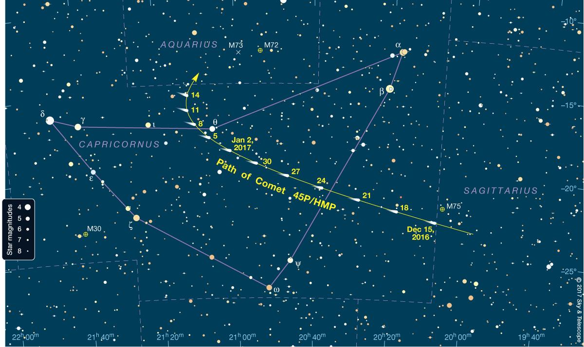 Finder Chart Comet 45P/Honda-Mrkos-Pajdusakova arcs across Capricornus this month, one of the visible comets 2017 event.