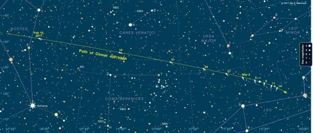 Finder Chart Comet 45P/HMP