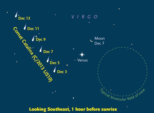How to find Comet Catalina