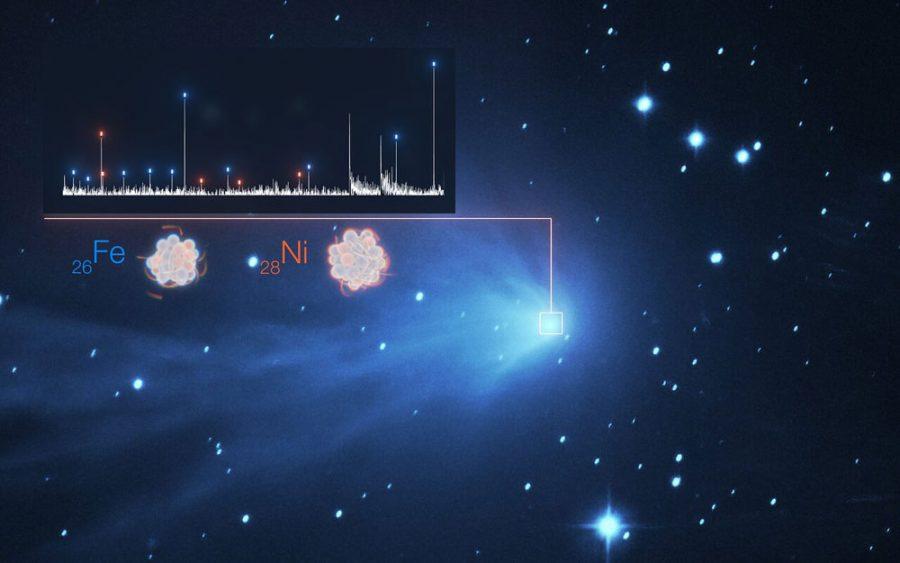 Comet spectrum