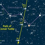Comet 8P/Tuttle will be approaching its maximum brightness as it crosses Cassiopeia in the next-to-last week of December.