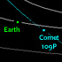 Orbit of Comet 209P/LINEAR