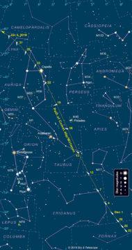 December 2018 track of comet 46P