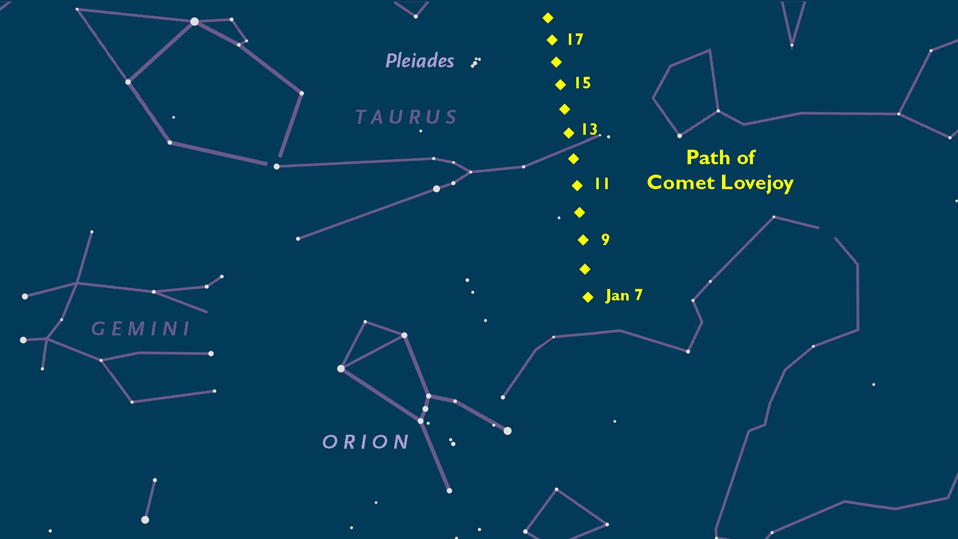 Path of Comet Lovejoy