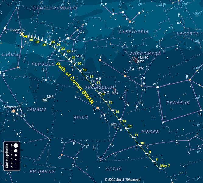 Comet SWAN chart