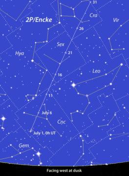 Comet Encke flees the sun