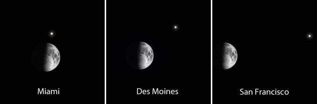 Moon and Mars on July 5, 2014