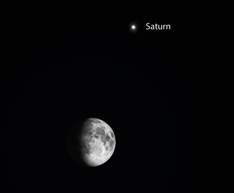 Moon and Saturn on July 7, 2014