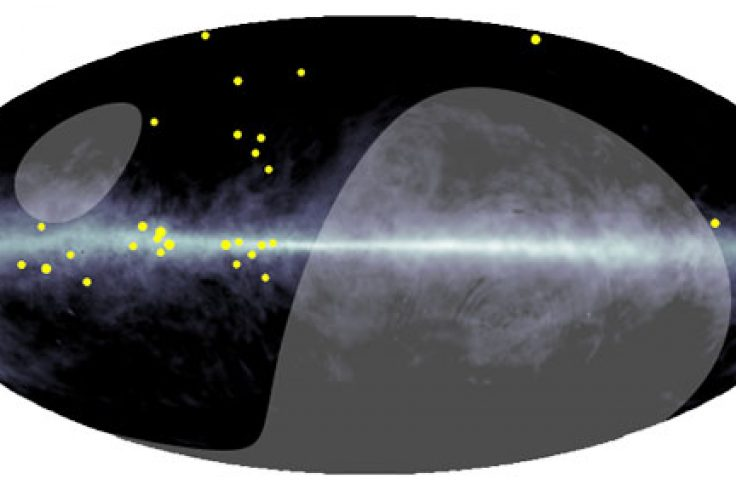 Gamma-rays from Milky Way