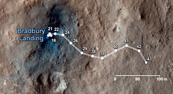 Curiosity's first weeks of travel