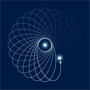 Stellar Mystery Solved Einstein Safe Sky Amp Telescope