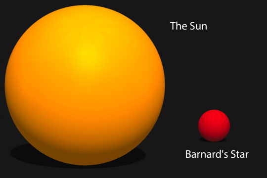 Barnard's Star compared to the Sun