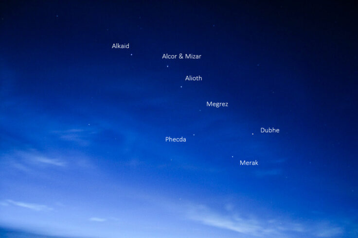 Big Dipper, stars labeled