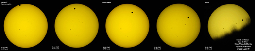 series of Venus transit
