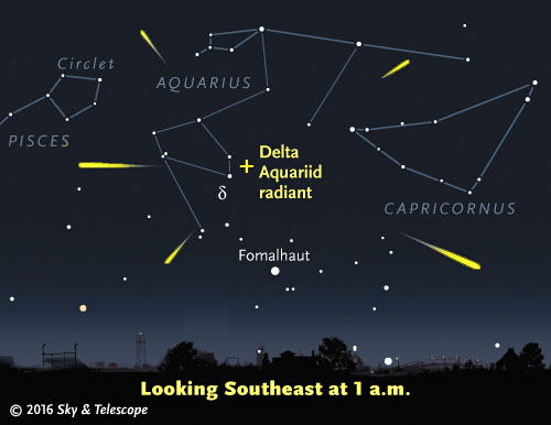 Delta Aquariid radiant