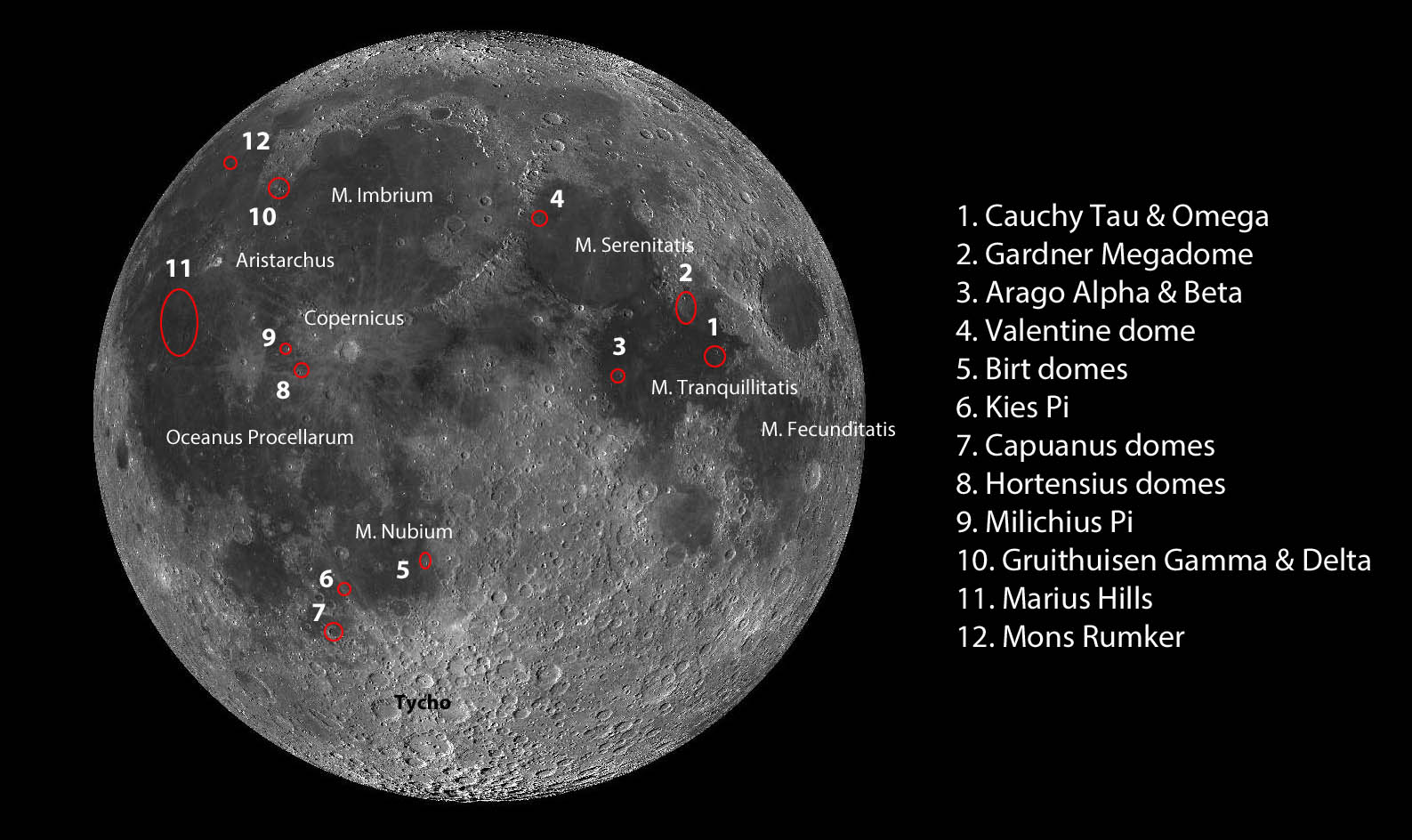 Exploring the Moon's Volcanic Past