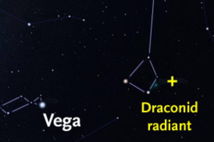 Draconid radiant