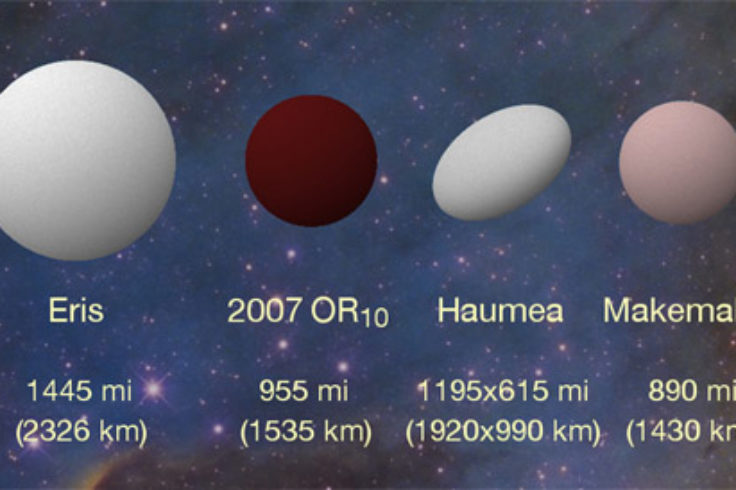 Dwarf planets compared
