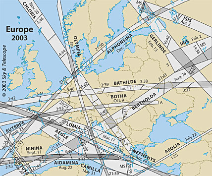 Asteroid occultation paths over Europe