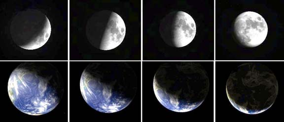 Earth and Moon complement one another