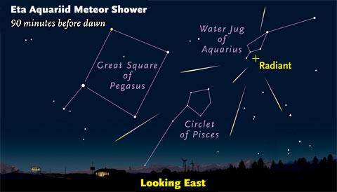 Where to spot Eta Aquariid meteors